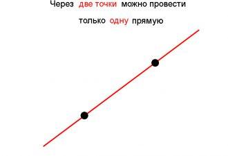 Сколько прямых можно провести через одну или две точки
